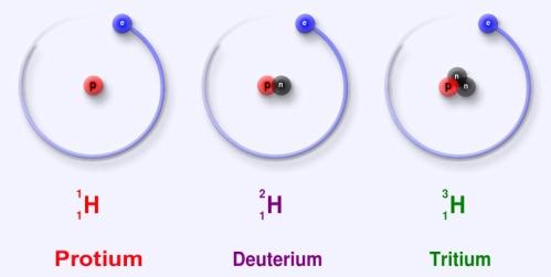 hydrogen_1-2-3