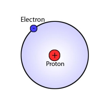 hydrogenatom