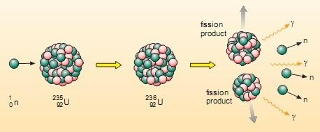 u235_fission